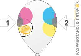 Двухсторонняя печать на шарах